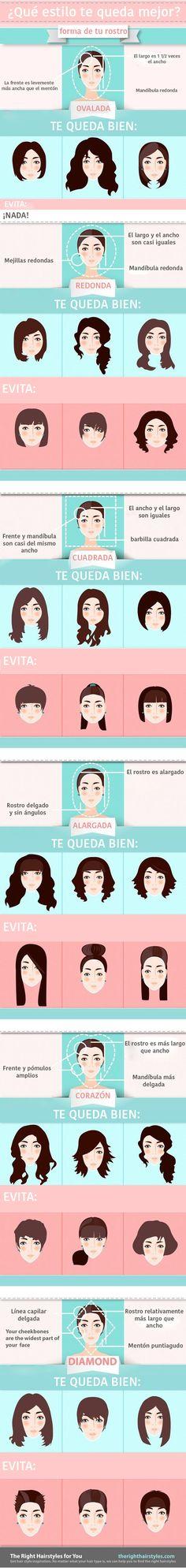 Descubre cual es el corte de cabello indicado según la forma de tu rostro