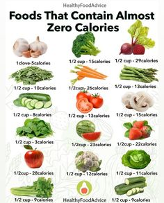This is the Zero Calories Foods which can you will use the for Your Diet Plan and Pre WorkOut and Proworkout meal plan. 0 Calorie Snacks, Zero Calorie Foods, Calorie Intake, Low Calorie Recipes, Healthy Snacks, Healthy Eating, Healthy Recipes, Clean Eating, Healthy Fit