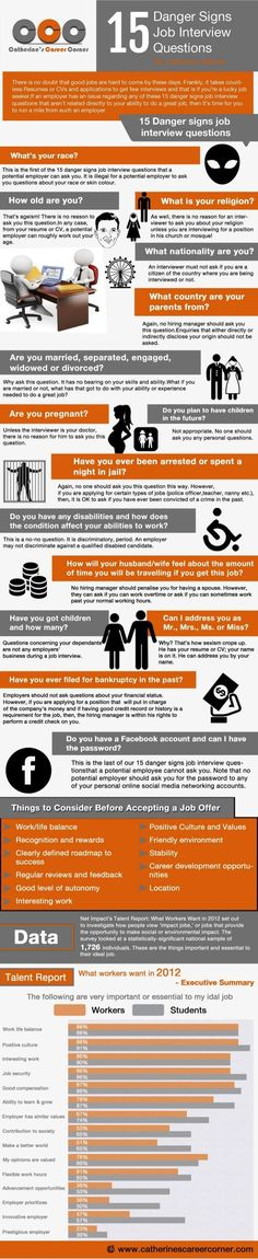 infographic : Danger Sign Job Interview Questions (Infographic) by Catherine  Adenle via slide