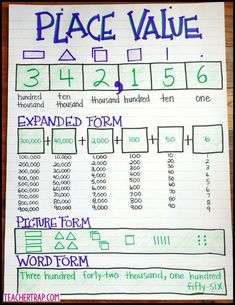 3 Secrets for Teaching Place Value – Teacher Trap 3 Secrets for Teaching Place Value – Teacher Trap,teaching math 3 Secrets for Teaching Place Value – Teacher Trap Place Value Song, Place Value Games, Place Value Chart, Place Value Activities, Place Value Worksheets, 2nd Grade Activities, Division Anchor Chart, Math Charts, Math Anchor Charts