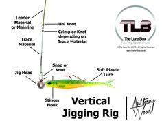 Vertical Jigging Rig Diagram