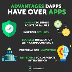CRYPTOCURRENCY - Altcoins - Ideas of Altcoins - Join us in the 1 click System adventure and work your cryptocurrencies via your smartphone with a single click Coin Market, Cryptocurrency News, Blockchain Cryptocurrency, Yesterday And Today, Crypto Currencies, List, How To Get, Index, Smartphone