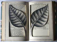 a level art sketchbook presentation ideas - Google Search