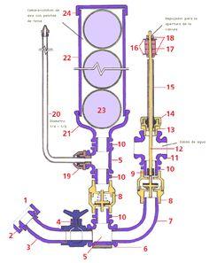 home-made hydraulic ram pump
