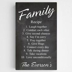 Family Recipe Personalized Wall Art from Home  Decorators