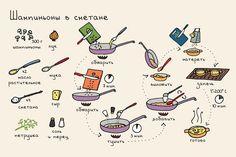 Подарок молодым хозяйкам- яркие рецепты в картинках