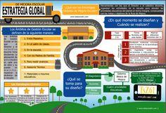 infografías ruta de mejora - Buscar con Google