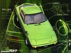 気ままなマッチ の愛車 マツダ RX-7 の「歴代RX-7」に関する画像です。Powered by みんカラ