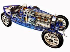 Bugatti Type 35 Grand Prix`1924-29
