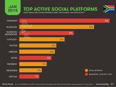 Digital, Internet, social e mobile in Italia a gennaio 2015 Social Media Statistics, Social Media Tips, Social Networks, Mobile Marketing, Social Marketing, Digital Marketing, Content Marketing, Internet Marketing, Uk Digital