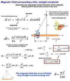 Physics Lessons, Learn Physics, Physics Concepts, Physics Formulas, Physics Notes, Physics And Mathematics, Science Chemistry, Physical Science, Teaching Science
