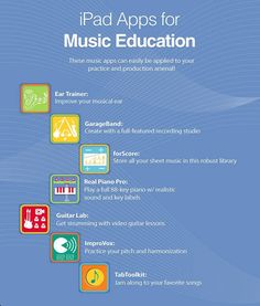 12 Excellent iPad Apps for Music Education ~ Educational Technology and Mobile Learning