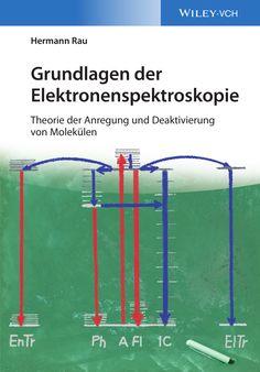 """Umfassend und unentbehrlich: """"Grundlagen der Elektronenspektroskopie"""" von Hermann Rau führt in die quantenmechanische Elektronenspektroskopie ein und diskutiert diese. Das Lehrbuch ist im November neu bei Wiley-VCH erschienen."""