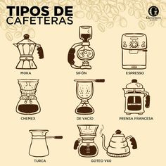 Coffee Store, Coffee Cafe, Cafe Art, I Love Coffee, Bar Drinks, Coffee Recipes, Tea, Starbucks, Espresso Machine