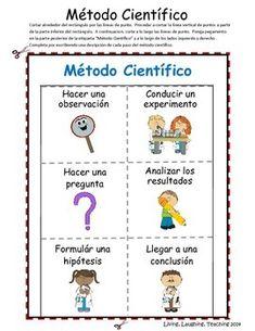 Scientific Process: Método Científico SPANISH