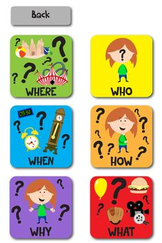 This app uses a social story and a visual support to help teach wh questions. Asking & answering wh questions is the first step to having a conversation. Classroom Tools, Classroom Activities, Classroom Displays, Speech Therapy Activities, Language Activities, Speech Language Pathology, Speech And Language, Kindergarten Writing, Literacy
