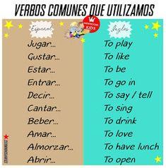 Spanish Grammar, Learn English Grammar, Spanish English, Spanish Words, Spanish Language Learning, English Vocabulary Words, English Phrases, Learn English Words, English Study