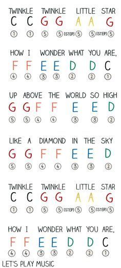 Twinkle Twinkle Little Star Easy Piano Music Twinkle Twinkle Little Star Sheet Music for Kids : perfect for beginners – includes printable music as well as a step by step lesson plan o… Violin Lessons, Music Lessons, Harmonica Lessons, Für Elise Piano, Piano Noten, Keyboard Noten, Kids Piano, Piano Lessons For Kids, Piano Lessons For Beginners