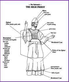 Color the Clothing of the High Priest - Kids Korner - BibleWise @ http://www.biblewise.com/kids/fun/high-priest.php PDF @ http://www.biblewise.com/kids/images/fun/high_priest.pdf