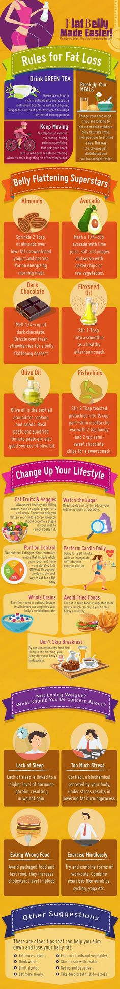 A way to a flat belly infographics #weightloss #losingweight