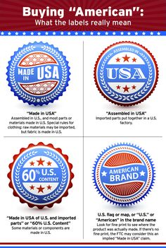 Want to Buy American? Look Beyond the Labels | Texas Enterprise | Patriotic Graphic Design
