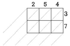 How to teach lattice multiplication!