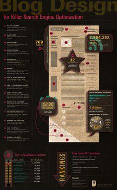 14 #Blog Design tips for improved #SEO  #blogging