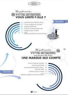 LE Rapport INfluencia / Dagobert : c'est quoi une marque qui compte ? - Influencia