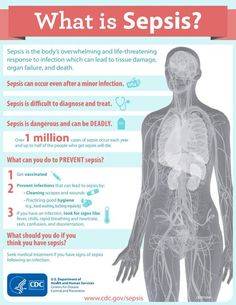 Do you know about the life-threatening condition called sepsis? Protect yourself, and your family by learning more about sepsis and how you can prevent it. Sepsis Symptoms, Medical Symptoms, College Nursing, Icu Nursing, Nursing Schools, Isolation Precautions, Septic Shock, Infection Control, Medical Information