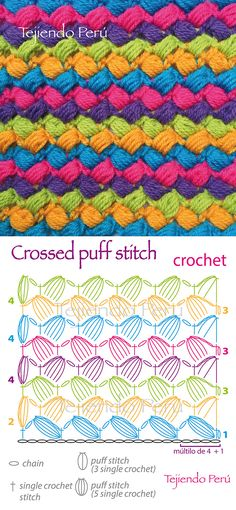 Crochet: crossed puff stitch pattern (or diagram!)