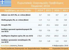 Κομισιόν: Η οικονομία επιδεικνύει ορισμένη ανθεκτικότητα έναντι των κεφαλαιακών ελέγχων :: left.gr