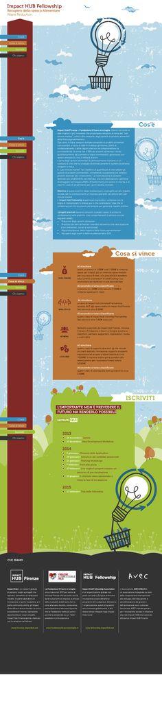 Impact HUB Fellowship Waste Reduction | Grafica per sito web infinite scroll