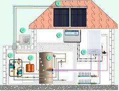 Типичная комбинированная система отопления