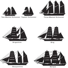 What is a Tall Ship?