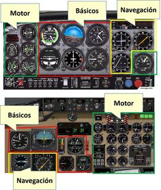 Instrumentos basicos