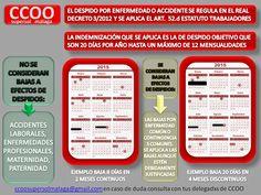 CCOO Supersol Málaga: Despidos Objetivos por estar de BAJA (Reforma Labo...