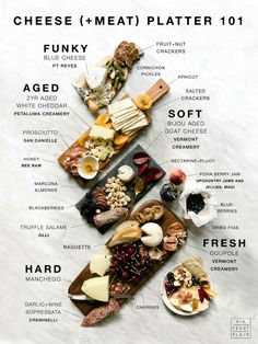Cheese & Meat Platter 101