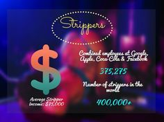 How Big Are #StripClubs Infographic  #Facts #StripperIncome