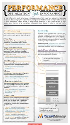 Performance Optimization For Your S Infographic - http://infographicality.com/performance-optimization-for-your-s-infographic/