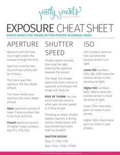 Free Exposure Cheat Sheet | Pretty Presets Photography Tutorial