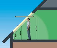 FAKRO tuimeldakramen met verhoogde tuimelas FAKRO pivot roof windows with raised pivot axis Attic Loft, Loft Room, Attic Rooms, Attic Spaces, Attic Renovation, Attic Remodel, Roof Design, House Design, Attic Bedroom Designs