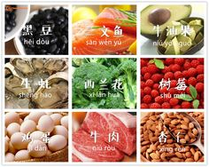 Something for you They are all good for health. Do you have any food to recommend for us? Learn Chinese, Chinese Language, Food Words, Vocabulary, Flashcard, Learning, Healthy, Memes, Chinese