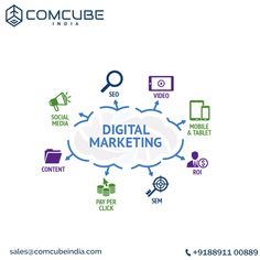 Best Web Design & Web Development Company in Dubai, UAE, with years of skill in Web Designing, Ecommerce Websites, Mobile Apps & Digital Marketing. Website Development Company, Mobile App Development Companies, Seo Online, Online Marketing, Digital Marketing Services, Seo Services, Ecommerce App, Custom Website Design, Creative Web Design