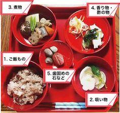 「お食い初め」の画像検索結果