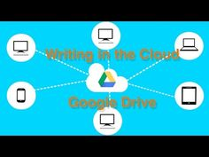 Writing in the Cloud - In today's Tech Tip Chet shares how you can use Drive (Google Drive) to write your next book, paper, blog posts, etc.  This enables you to add your thoughts when you have inspiration and time - even if it's across multiple devices (computer, tablet, iPad, iPhone).