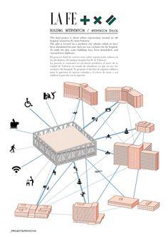Najlepsze Obrazy Na Tablicy Wykresy 83 Architects Diagram I