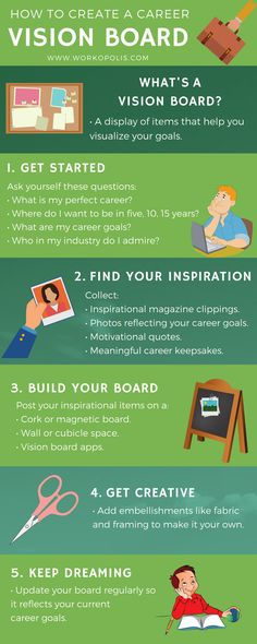 How to create a career vision board to help reach your goals in 2018 - Workopolis Use the power of visualization and create a career vision board that will help you reach your career goals this new year. Vision Boarding, Natural Remedies For Anxiety, Natural Cough Remedies, Natural Cures, Natural Health, Cold Remedies, Health Remedies, Natural Skin, Sleep Remedies