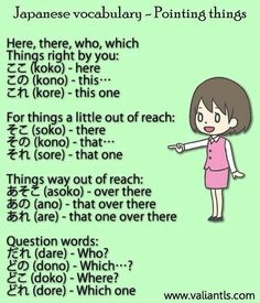 Japanese is a language spoken by more than 120 million people worldwide in countries including Japan, Brazil, Guam, Taiwan, and on the American island of Hawaii. Japanese is a language comprised of characters completely different from Japanese Language Lessons, Japanese Language Proficiency Test, Korean Language, Spanish Language, French Language, Chinese Language, Learn Japanese Words, Study Japanese, Japanese Culture