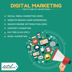 "Want to know the future of real estate business and other businesses?  Its ""DIGITAL MARKETING"", even today; almost all the businesses leverage digital channels such as Google search, social media, email, and their websites to connect with their current and prospective customers. To know more, visit our website: http://digitalmarketingrealestate.com/     #DigitalMarketingRealEstate #DigitalMarketing #SEO #socialmediamarketing #Designing #Branding #realestate #realestatemiami #southflorida…"