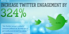 How to increase Twitter Engagement by 324%?[Inforgaphic]
